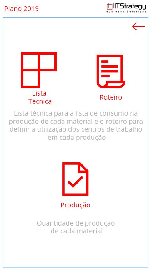 Planejamento estratégico pelo celular - produção